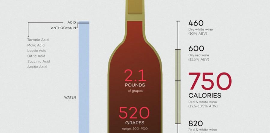 Ý nghĩa của Kích thước Chai Rượu Vang