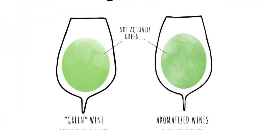 Rượu vang xanh ( green wine) có phải là rượu vang?