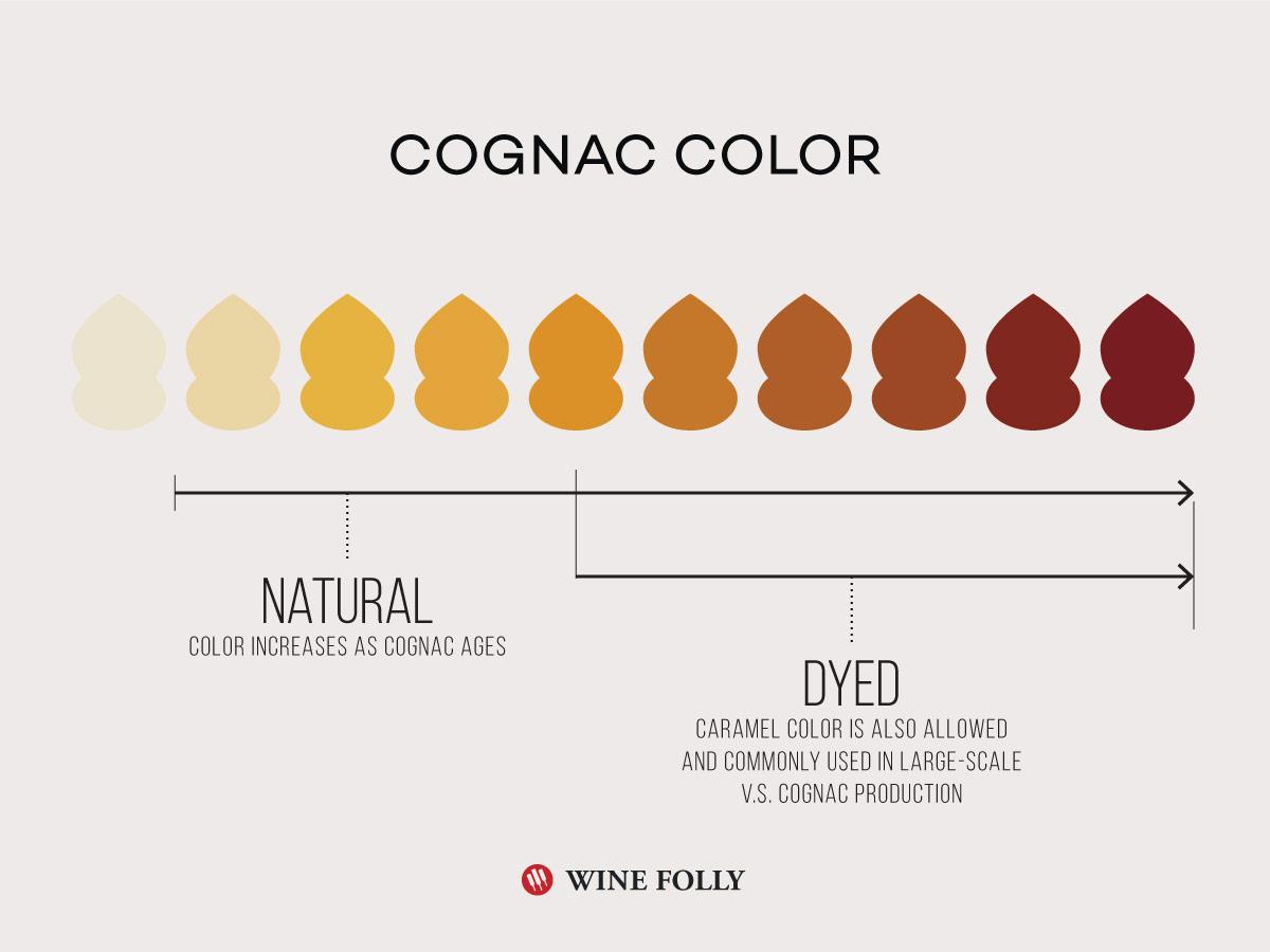 màu của cognac